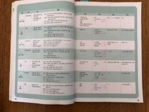 面白い韓国語3